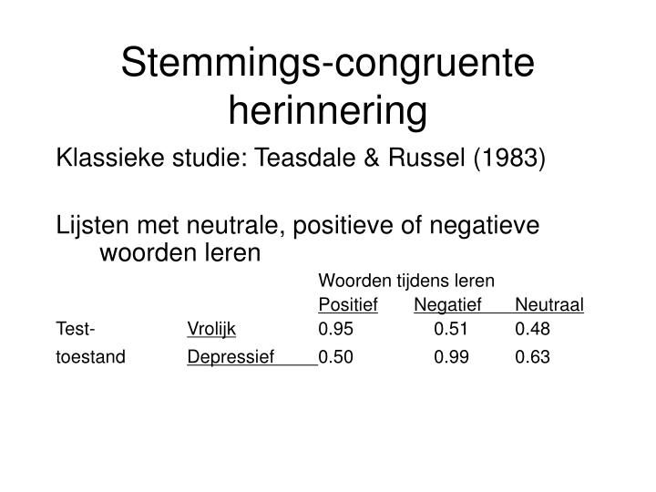 Stemmings-congruente herinnering