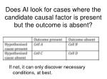 does ai look for cases where the candidate causal factor is present but the outcome is absent
