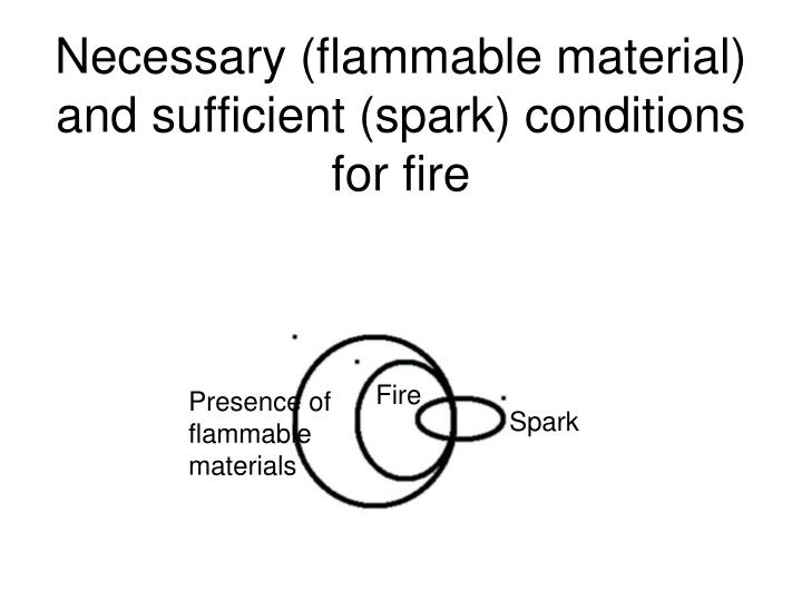 Necessary (flammable material) and sufficient (spark) conditions for fire