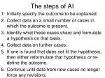 the steps of ai