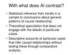 with what does ai contrast
