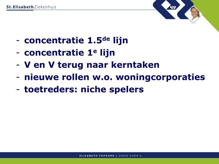 concentratie 1.5