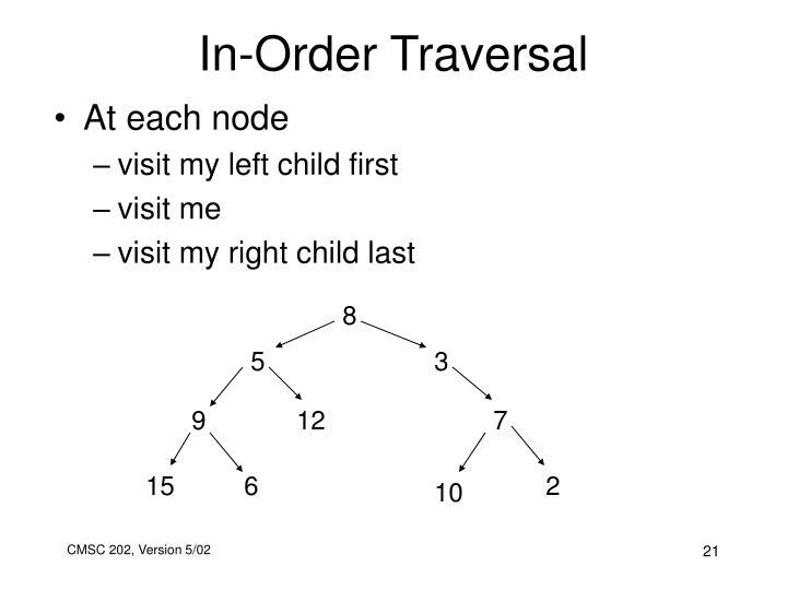In-Order Traversal