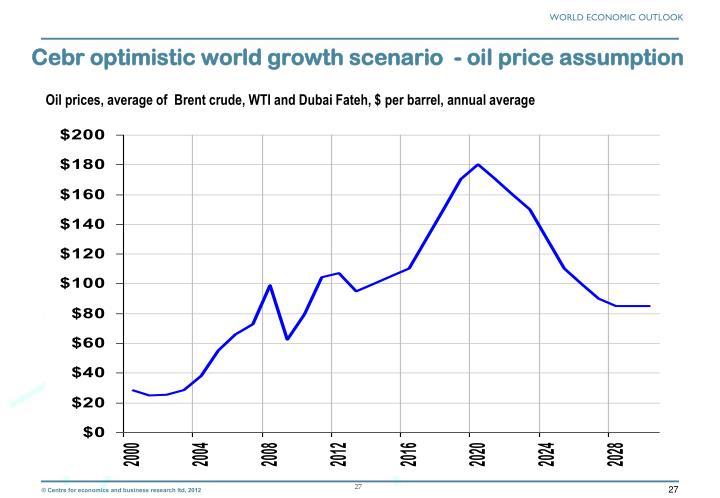 Cebr optimistic world growth scenario  - oil price assumption