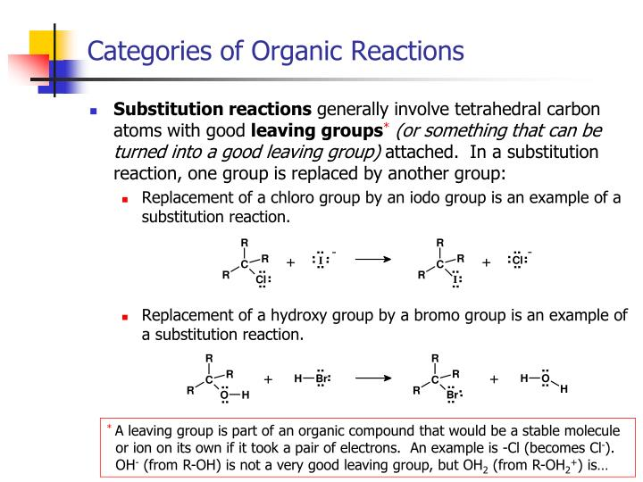 Categories of Organic Reactions