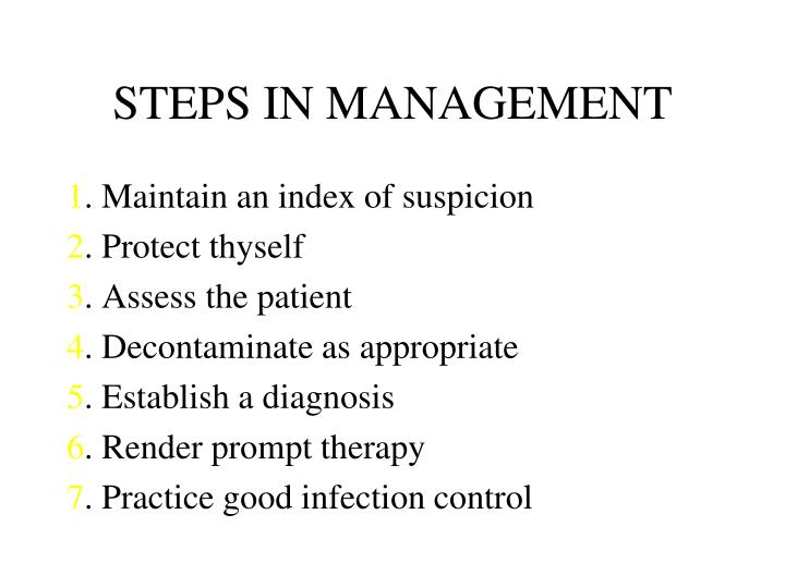 STEPS IN MANAGEMENT