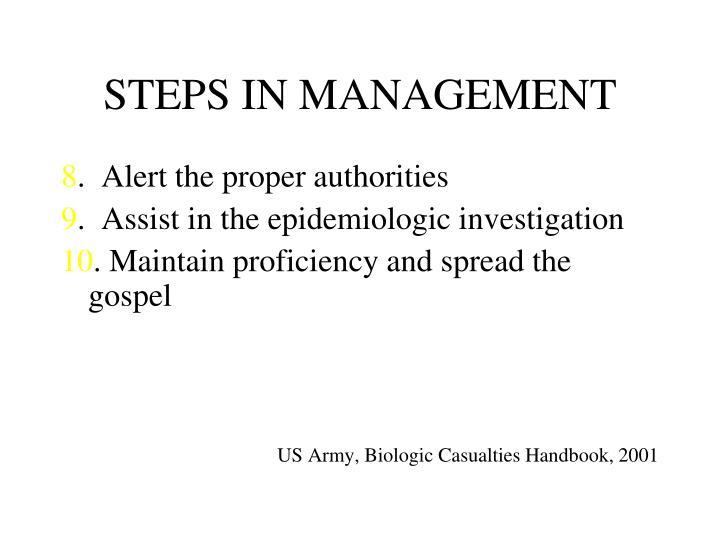 STEPS IN MANAGEMENT