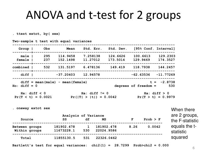 ANOVA and t-test for 2 groups