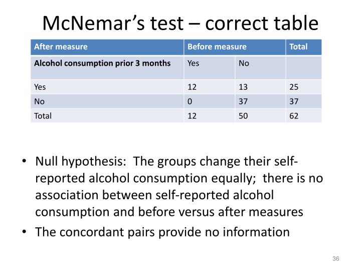 McNemar's test – correct table