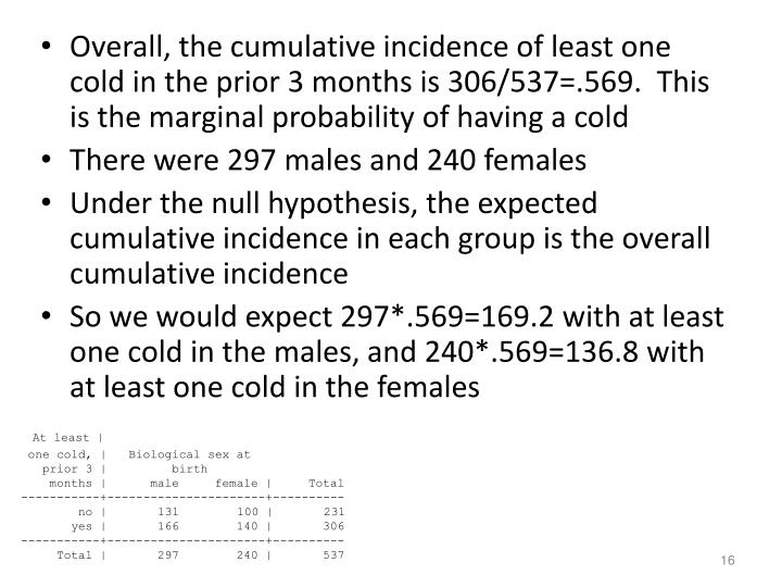 Overall, the cumulative incidence of least one cold in the prior 3 months is 306/537=.569.  This is the marginal probability of having a cold