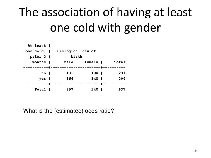 The association of having at least one cold with gender