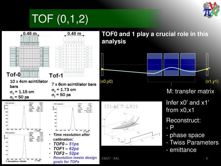 TOF (0,1,2)