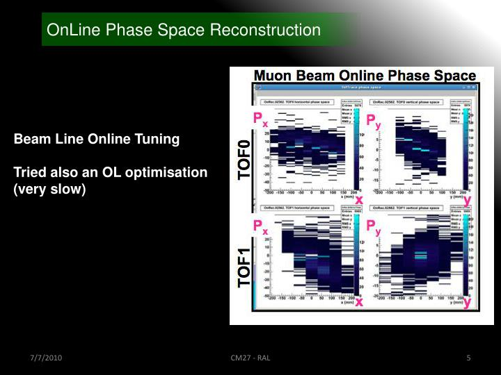 OnLine Phase Space Reconstruction