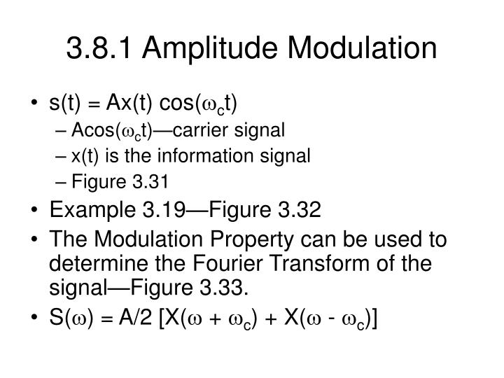 3.8.1 Amplitude Modulation