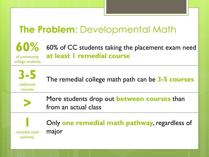 The problem developmental math