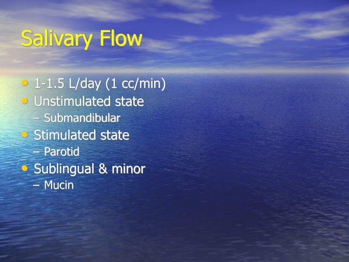 Salivary Flow