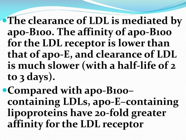 The clearance of LDL is mediated by apo-B100. The affinity of apo-B100 for the LDL receptor is lower than that of