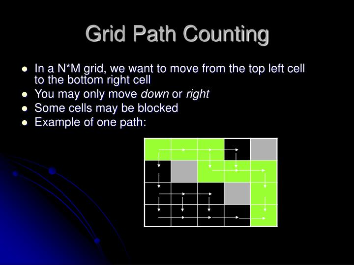 Grid Path Counting