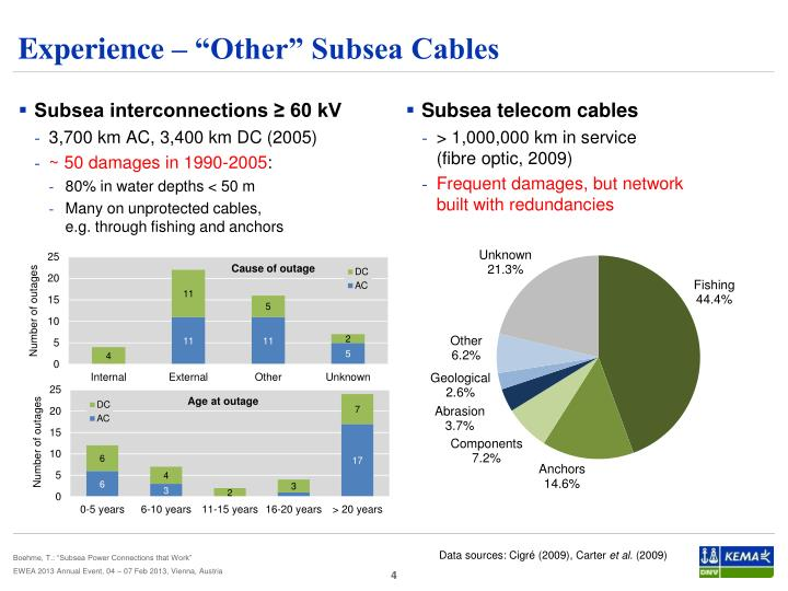"Experience – ""Other"" Subsea Cables"