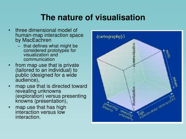 The nature of visualisation