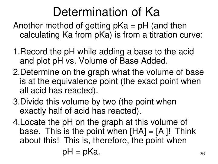 Determination of Ka
