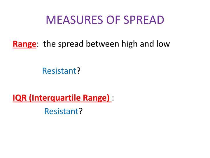 MEASURES OF SPREAD