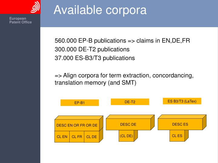 Available corpora