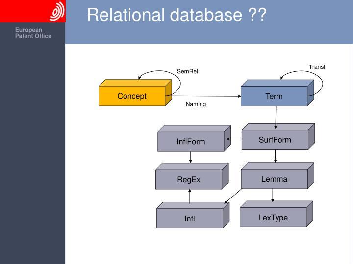 Relational database ??