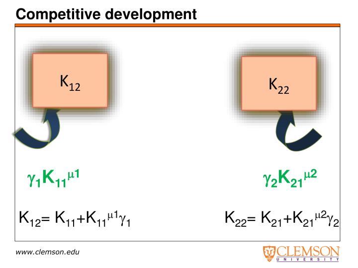 Competitive development