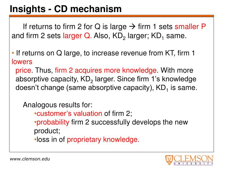 Insights - CD mechanism