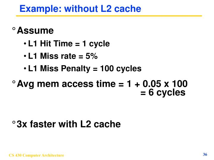 Example: without L2 cache