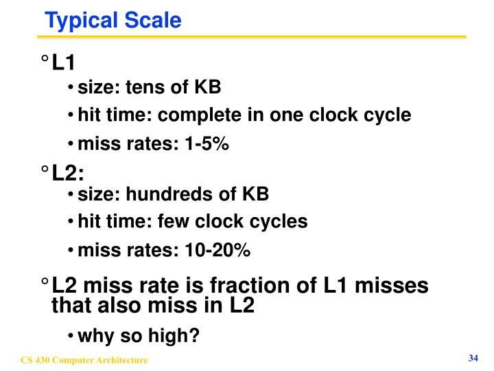 Typical Scale