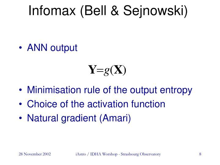 Infomax (Bell & Sejnowski)