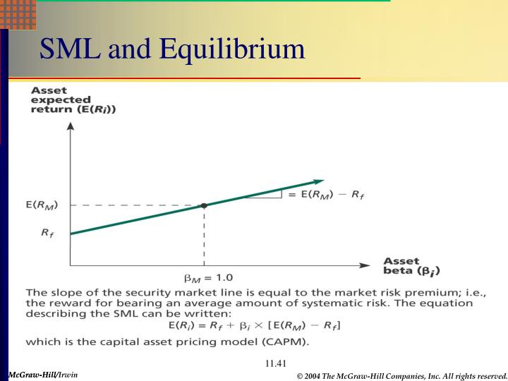 SML and Equilibrium