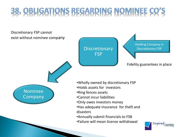 38. Obligations regarding nominee co's