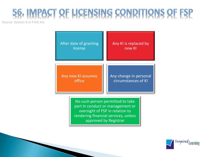 56. Impact of licensing conditions of FSP