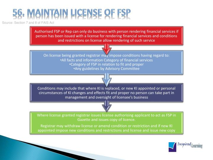 56. Maintain license of FSP