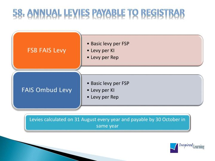 58. Annual levies payable to Registrar