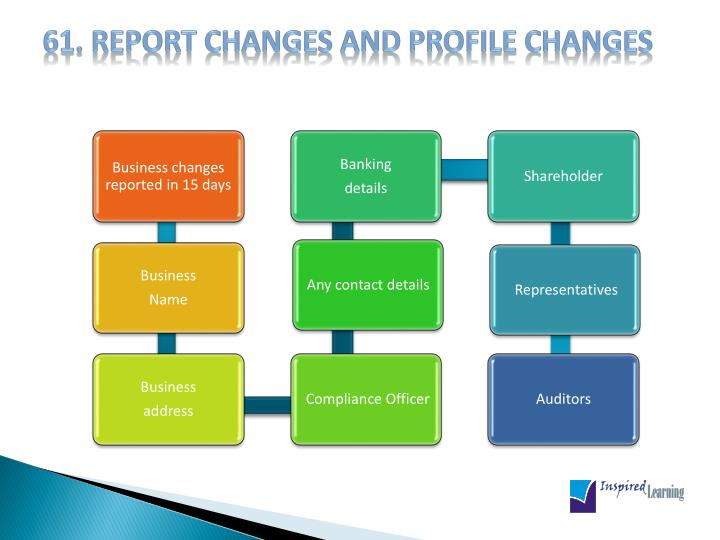 61. Report changes and profile changes