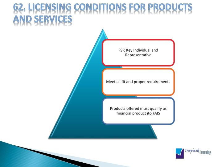 62. Licensing conditions for products and services