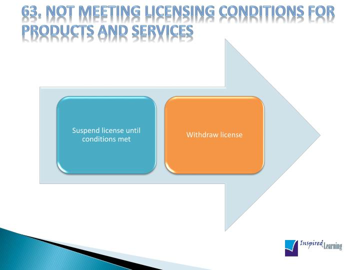63. Not meeting licensing conditions for products and services