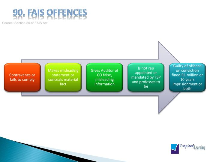 90. FAIS offences