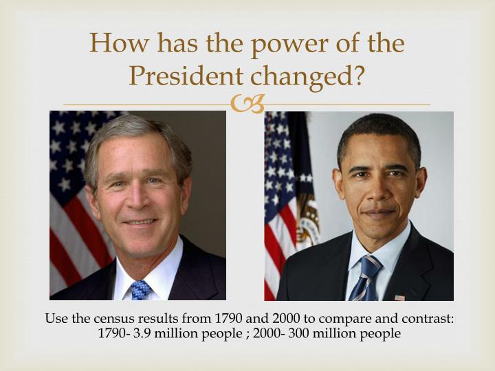 How has the power of the President changed?