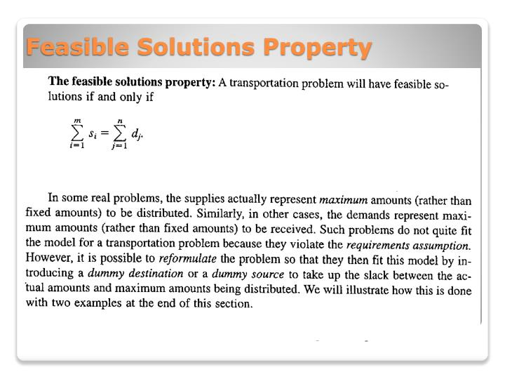 Feasible Solutions Property