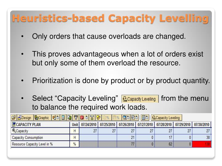 Only orders that cause overloads are changed.