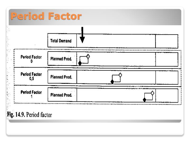 Period Factor