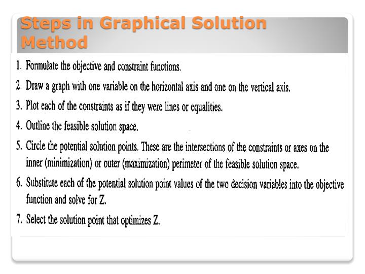 Steps in Graphical Solution Method
