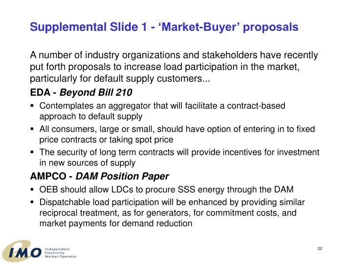 Supplemental Slide 1 - 'Market-Buyer' proposals
