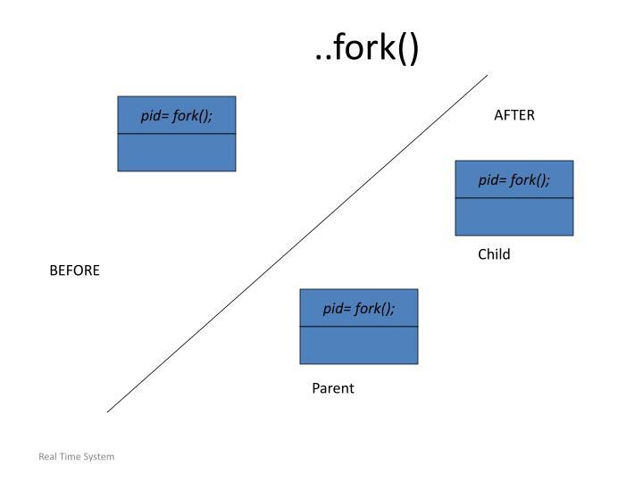 ..fork()