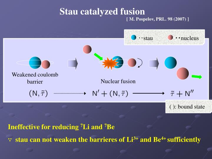 Stau catalyzed fusion
